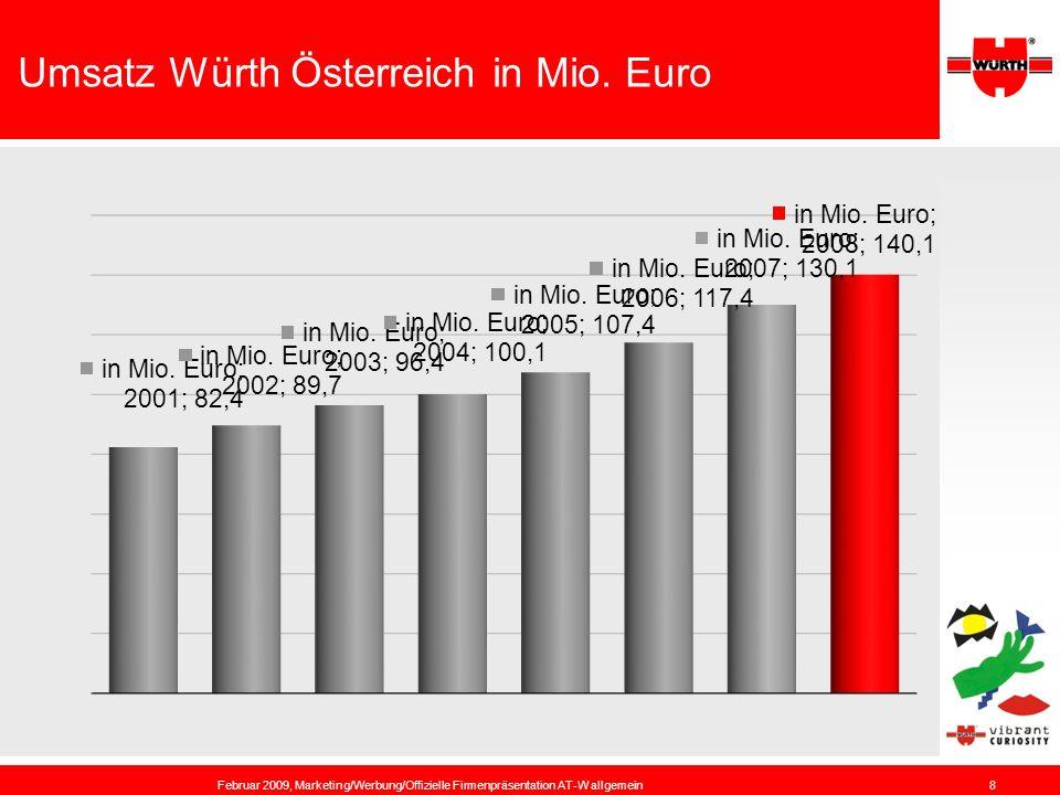 Umsatz Würth Österreich in Mio. Euro