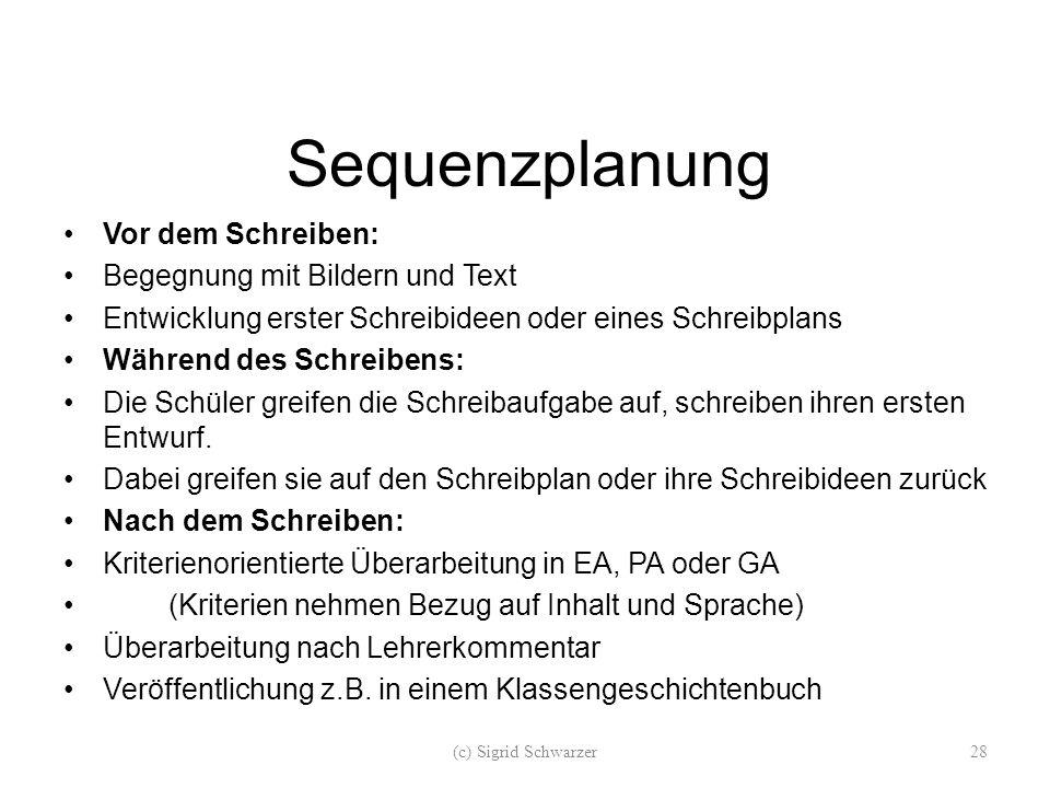 Sequenzplanung Vor dem Schreiben: Begegnung mit Bildern und Text