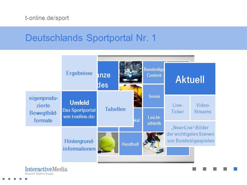Deutschlands Sportportal Nr. 1