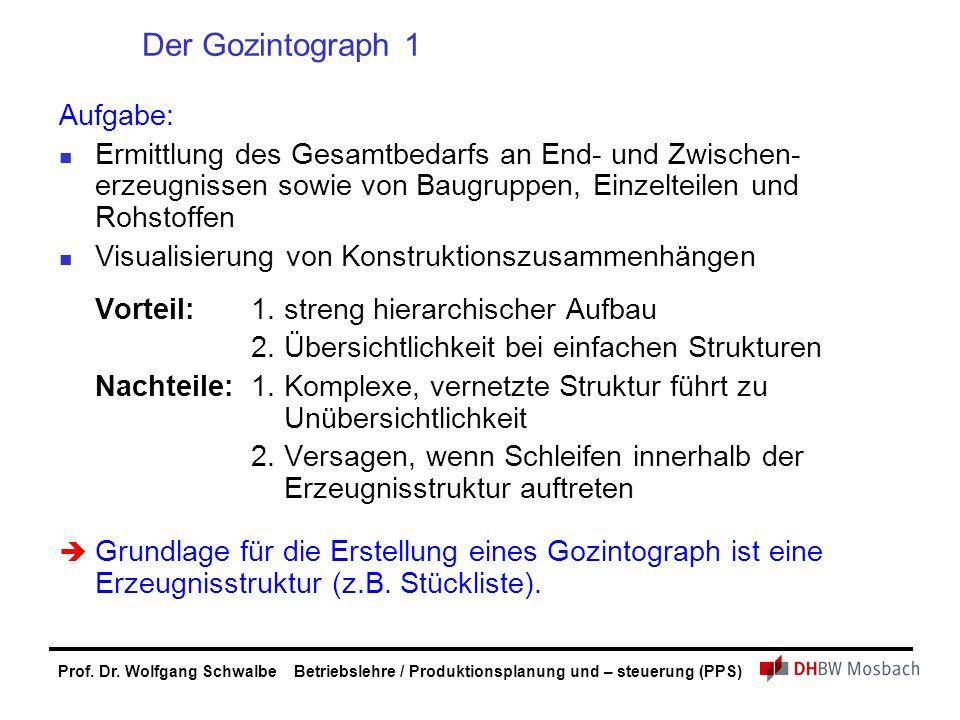 Der Gozintograph 1 Aufgabe:
