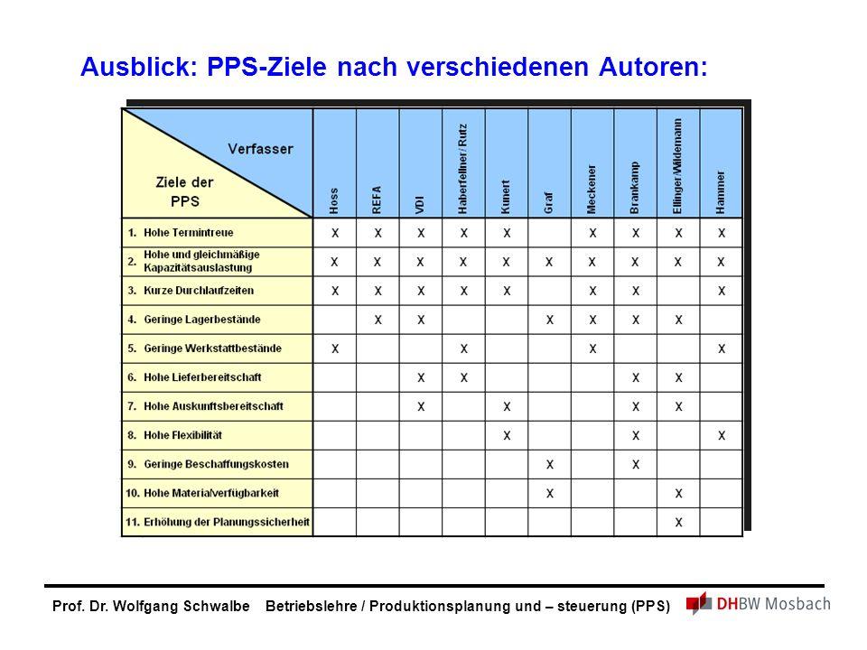 Ausblick: PPS-Ziele nach verschiedenen Autoren: