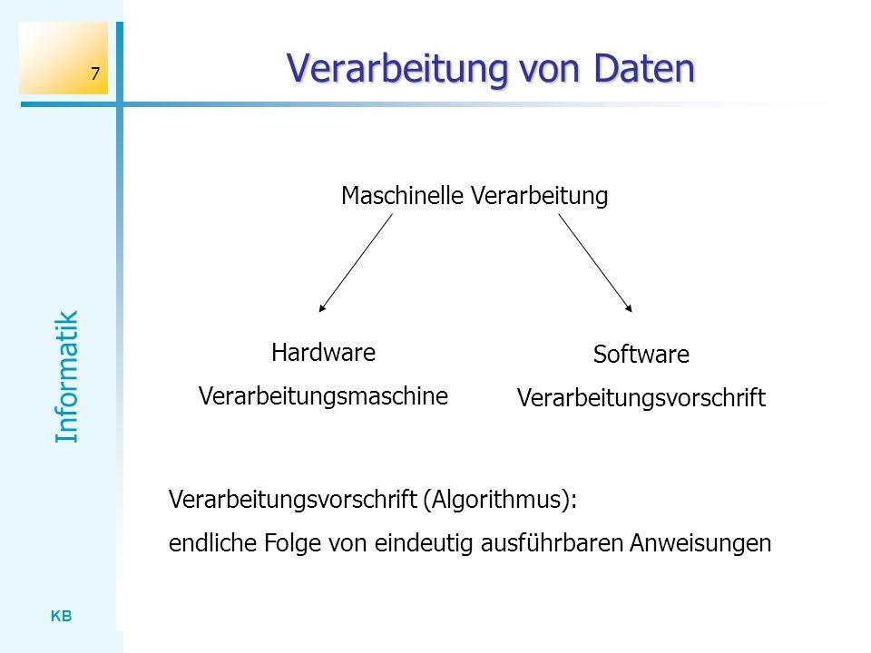 Verarbeitung von Daten