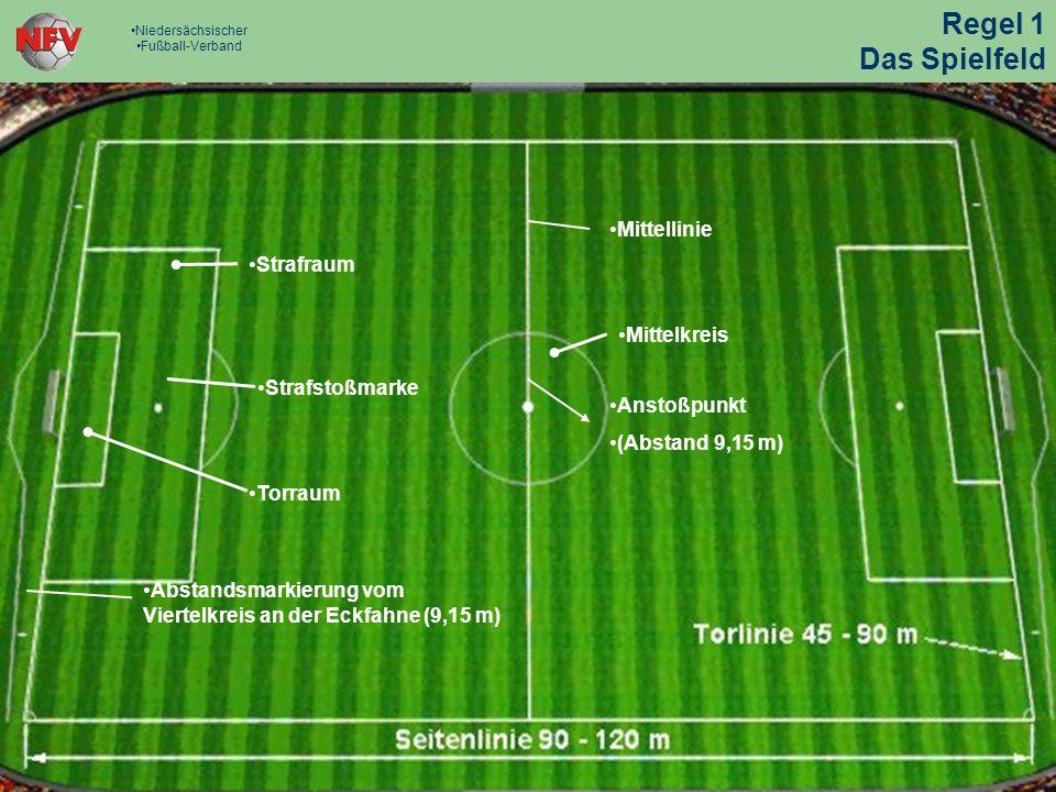 Regel 1 Das Spielfeld Mittellinie Strafraum Mittelkreis Strafstoßmarke