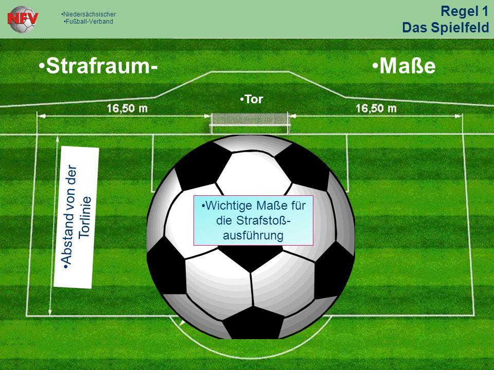 Strafraum- Maße Regel 1 Das Spielfeld Abstand von der Torlinie Tor