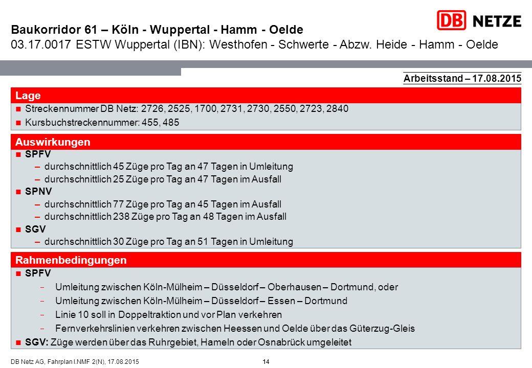 Baukorridor 61 – Köln - Wuppertal - Hamm - Oelde 03. 17