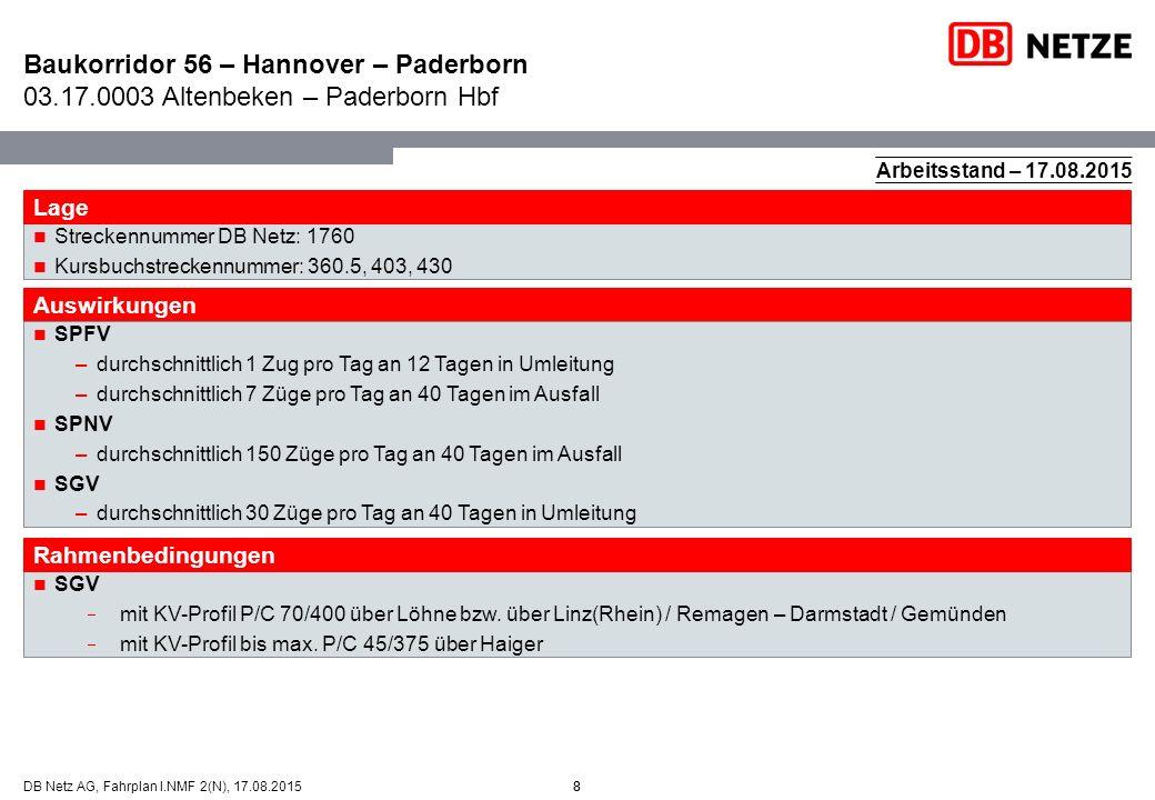 Baukorridor 56 – Hannover – Paderborn 03. 17