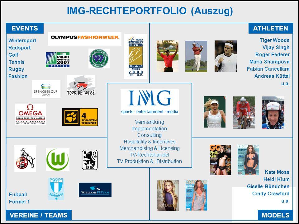 IMG-RECHTEPORTFOLIO (Auszug)