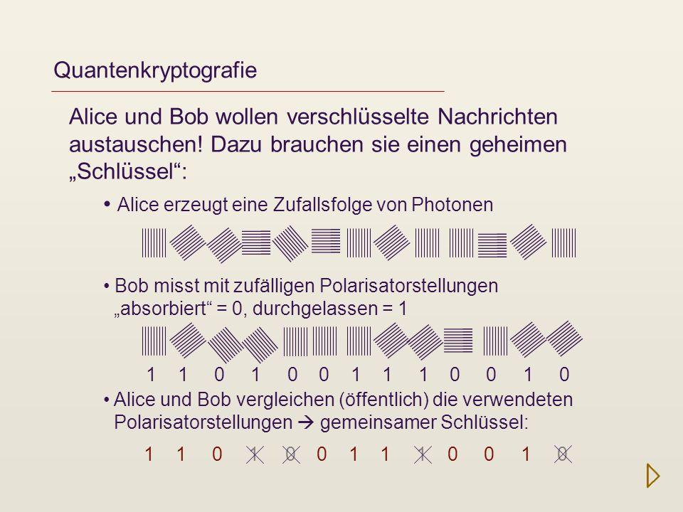 Alice erzeugt eine Zufallsfolge von Photonen