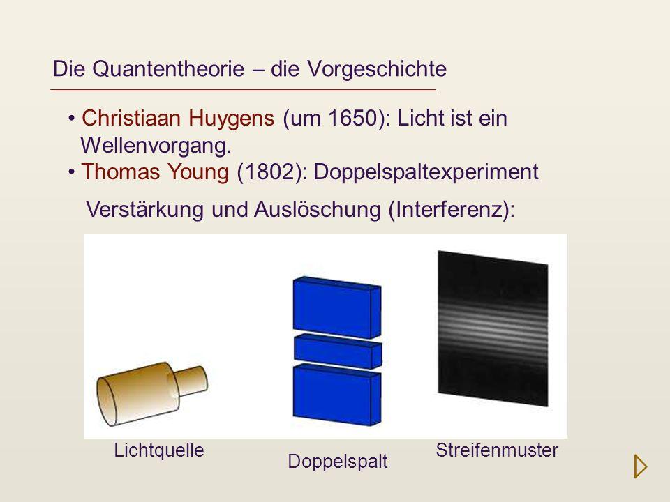 Die Quantentheorie – die Vorgeschichte