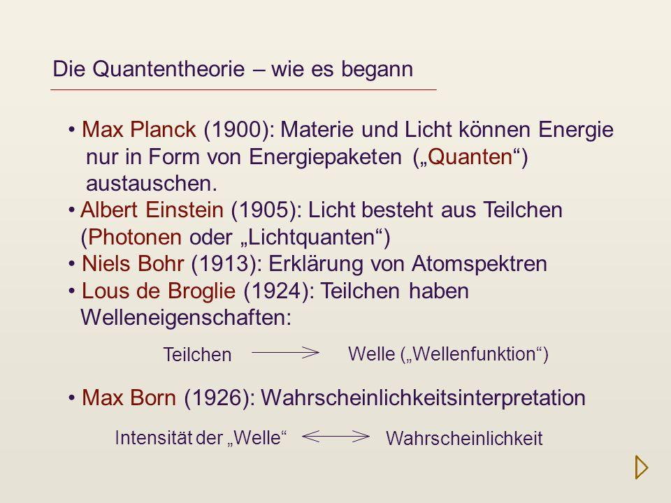 Die Quantentheorie – wie es begann