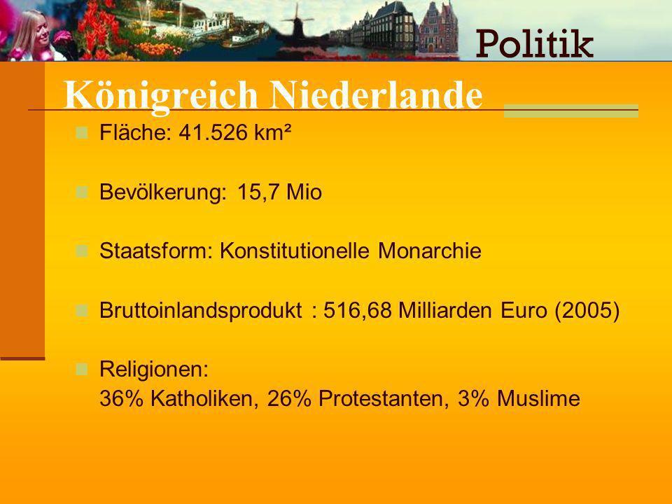 Königreich Niederlande