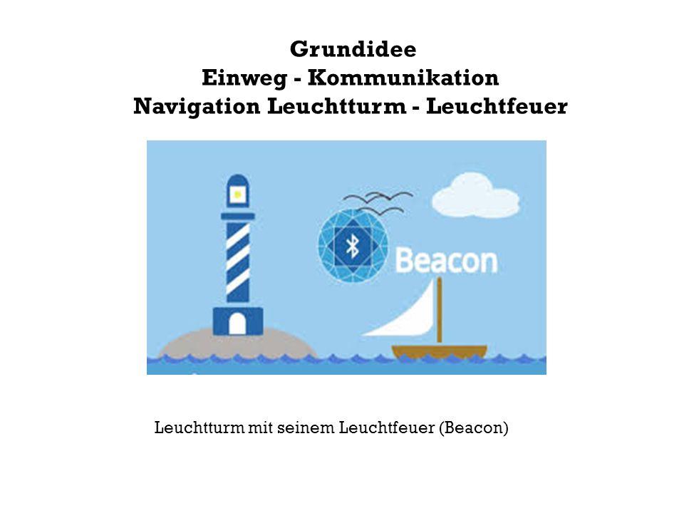 Einweg - Kommunikation Navigation Leuchtturm - Leuchtfeuer