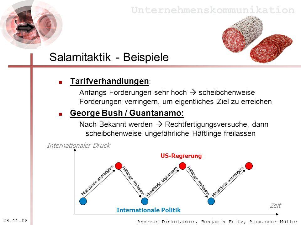 Salamitaktik - Beispiele