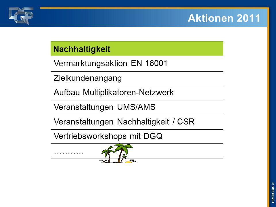 Aktionen 2011 Nachhaltigkeit Vermarktungsaktion EN 16001