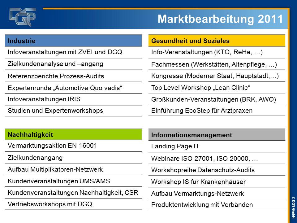 Marktbearbeitung 2011 Industrie Infoveranstaltungen mit ZVEI und DGQ