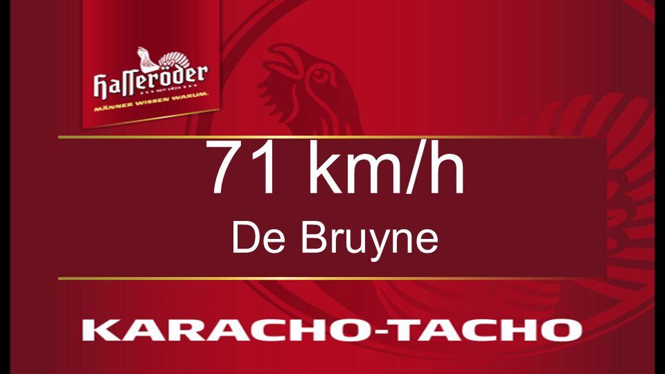 5151 5151 71 km/h De Bruyne 51
