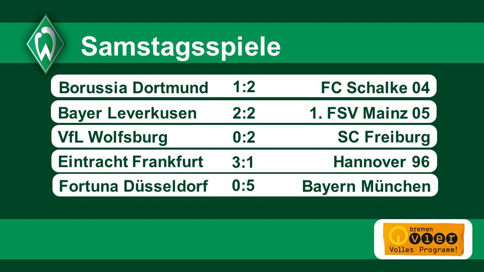 Samstagsspiele Borussia Dortmund 1:2 FC Schalke 04 Bayer Leverkusen