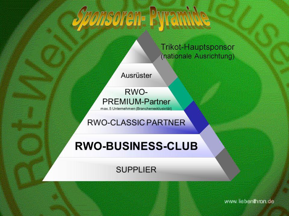 Sponsoren- Pyramide