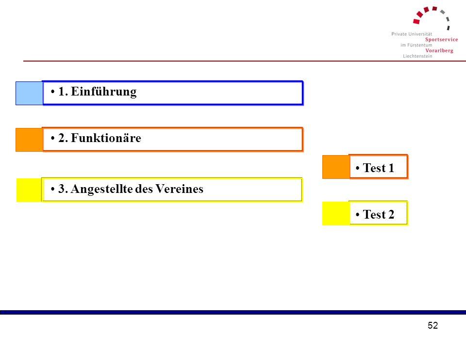 1. Einführung 2. Funktionäre 3. Angestellte des Vereines Test 1 Test 2