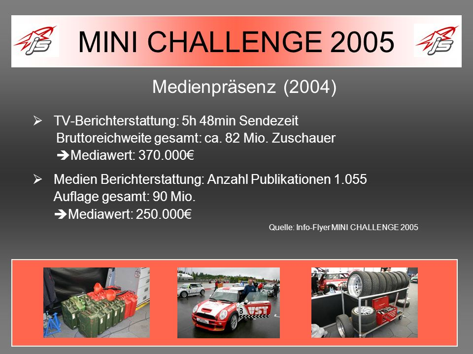 MINI CHALLENGE 2005 MINI CHALLENGE 2005 Medienpräsenz (2004)