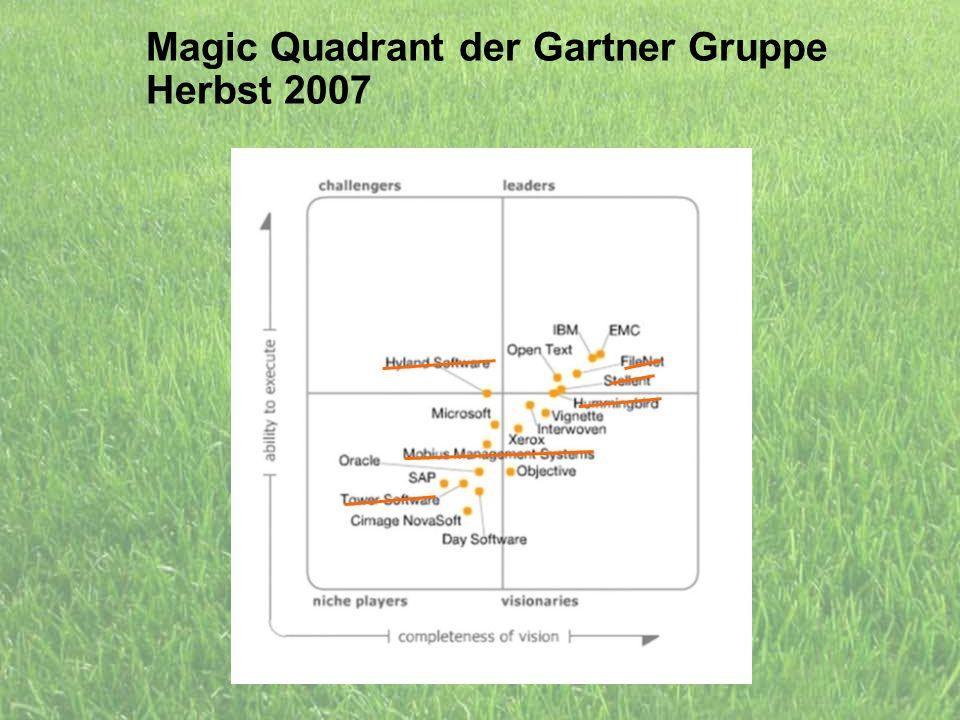 Magic Quadrant der Gartner Gruppe Herbst 2007