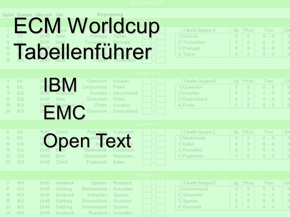 ECM Worldcup Tabellenführer