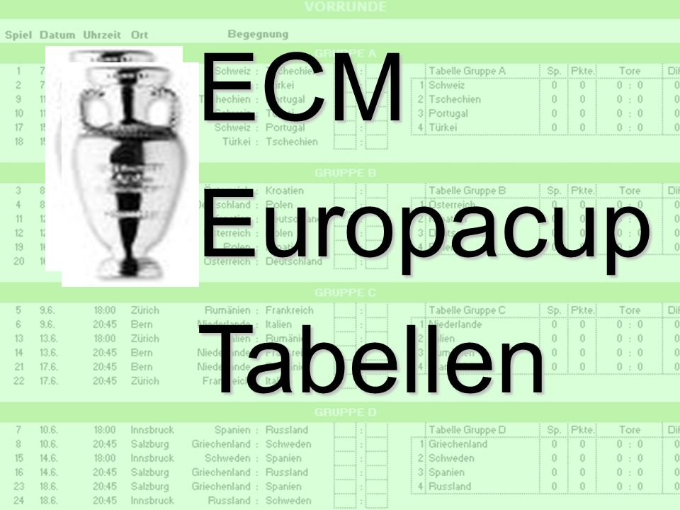 ECM Europacup Tabellen PROJECT CONSULT Unternehmensberatung d.forum