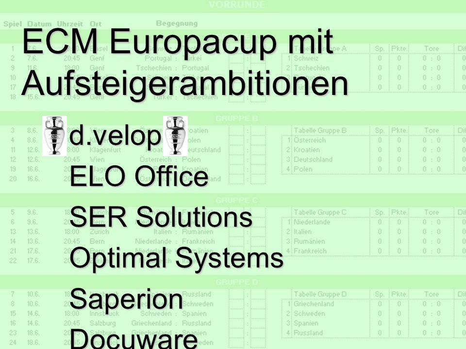 ECM Europacup mit Aufsteigerambitionen