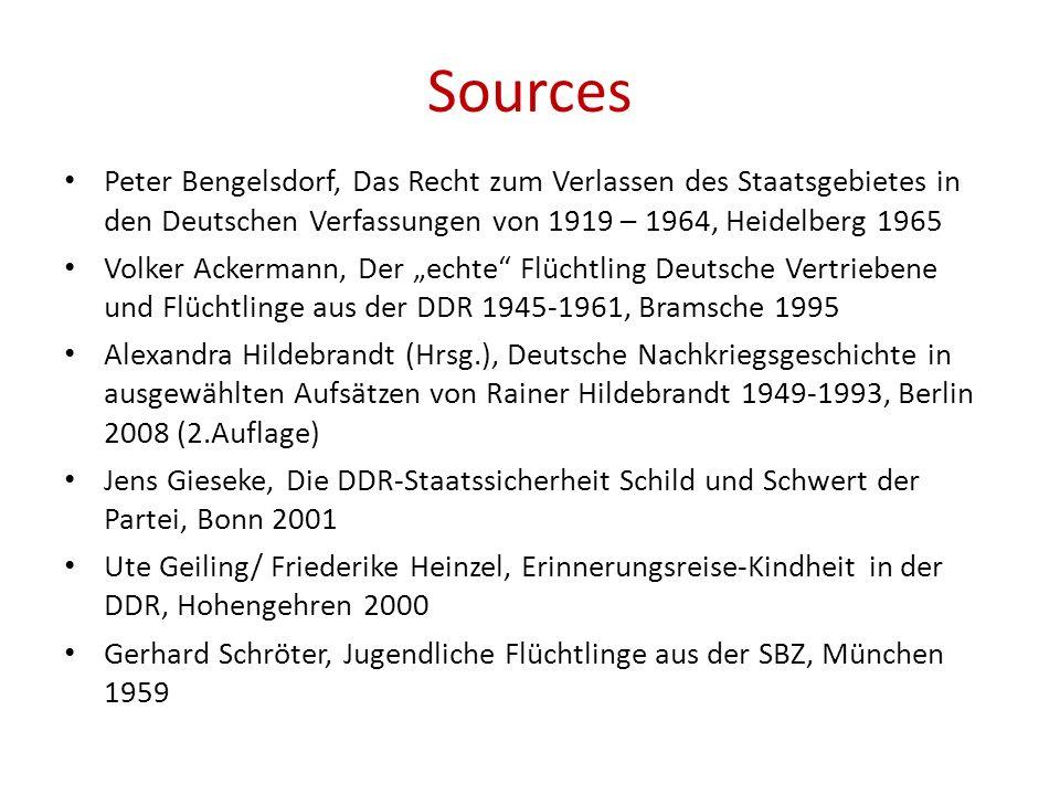 Sources Peter Bengelsdorf, Das Recht zum Verlassen des Staatsgebietes in den Deutschen Verfassungen von 1919 – 1964, Heidelberg 1965.