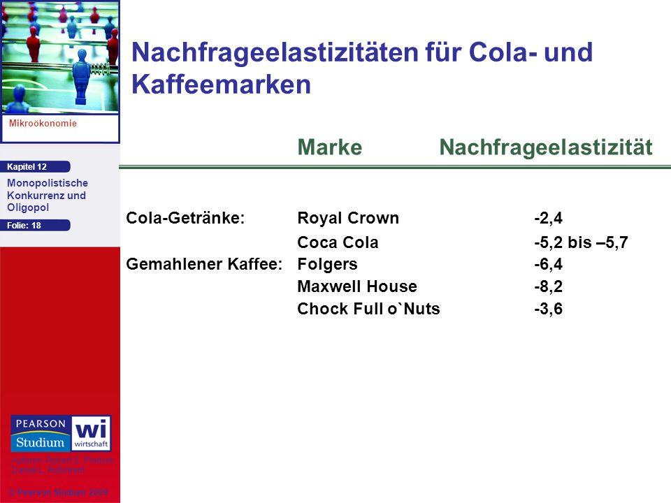 Nachfrageelastizitäten für Cola- und Kaffeemarken