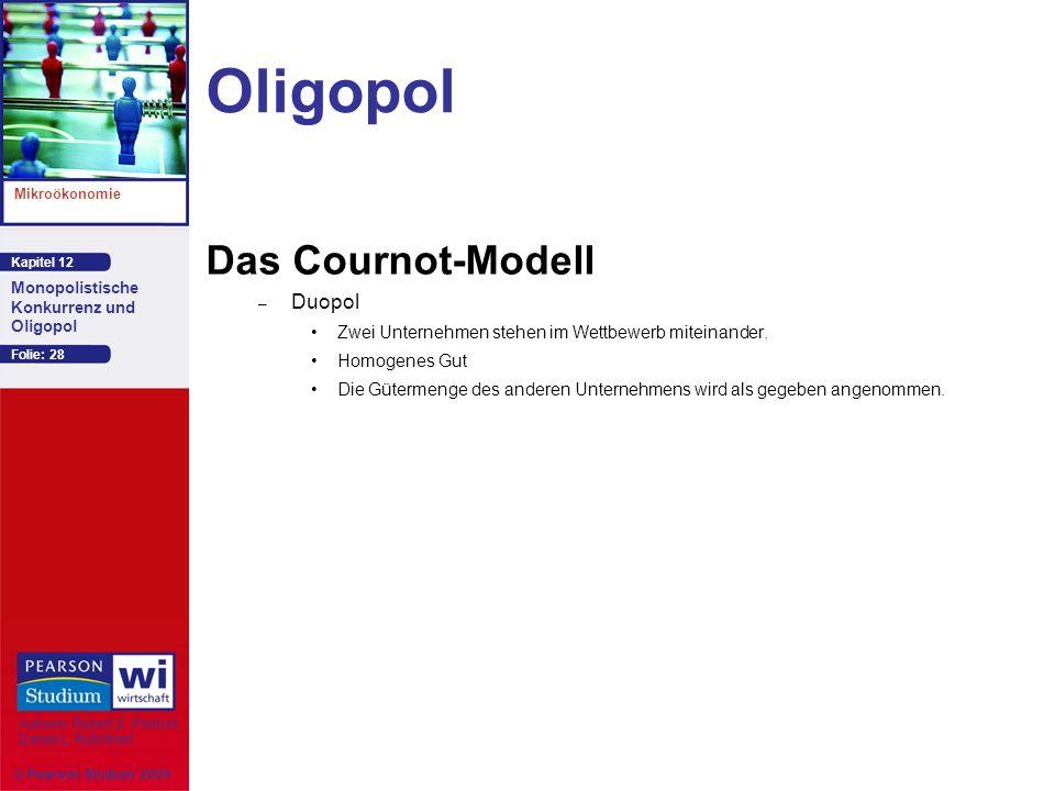 Oligopol Das Cournot-Modell Duopol