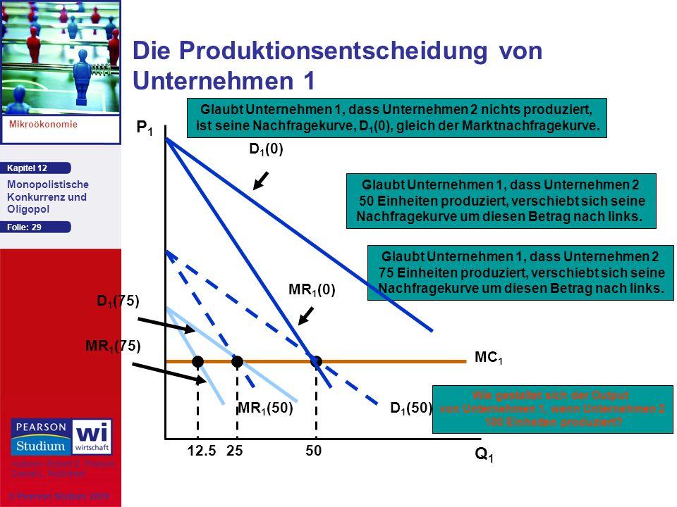 Die Produktionsentscheidung von Unternehmen 1