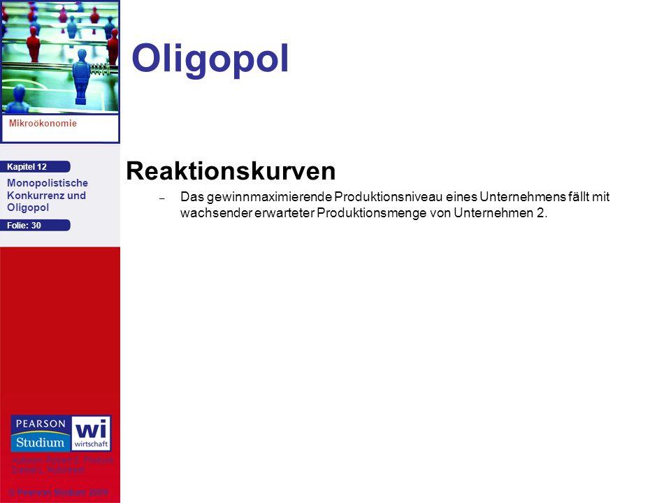 Oligopol Reaktionskurven