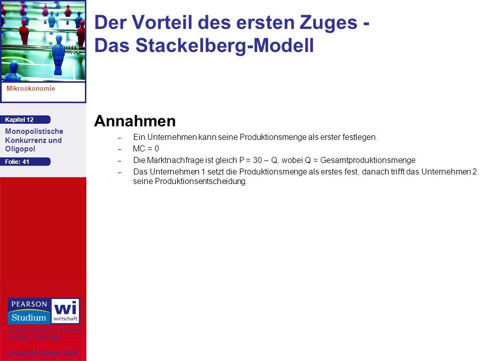 Der Vorteil des ersten Zuges - Das Stackelberg-Modell
