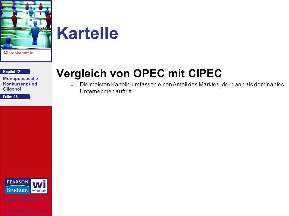 Kartelle Vergleich von OPEC mit CIPEC