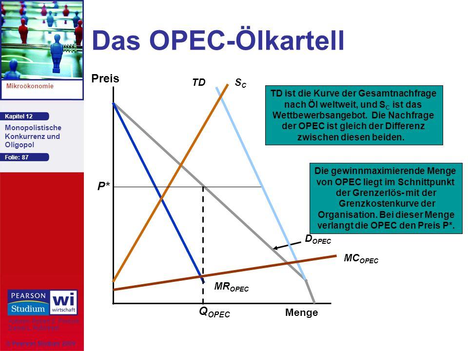 Das OPEC-Ölkartell Preis P* QOPEC TD SC MCOPEC MROPEC DOPEC Menge