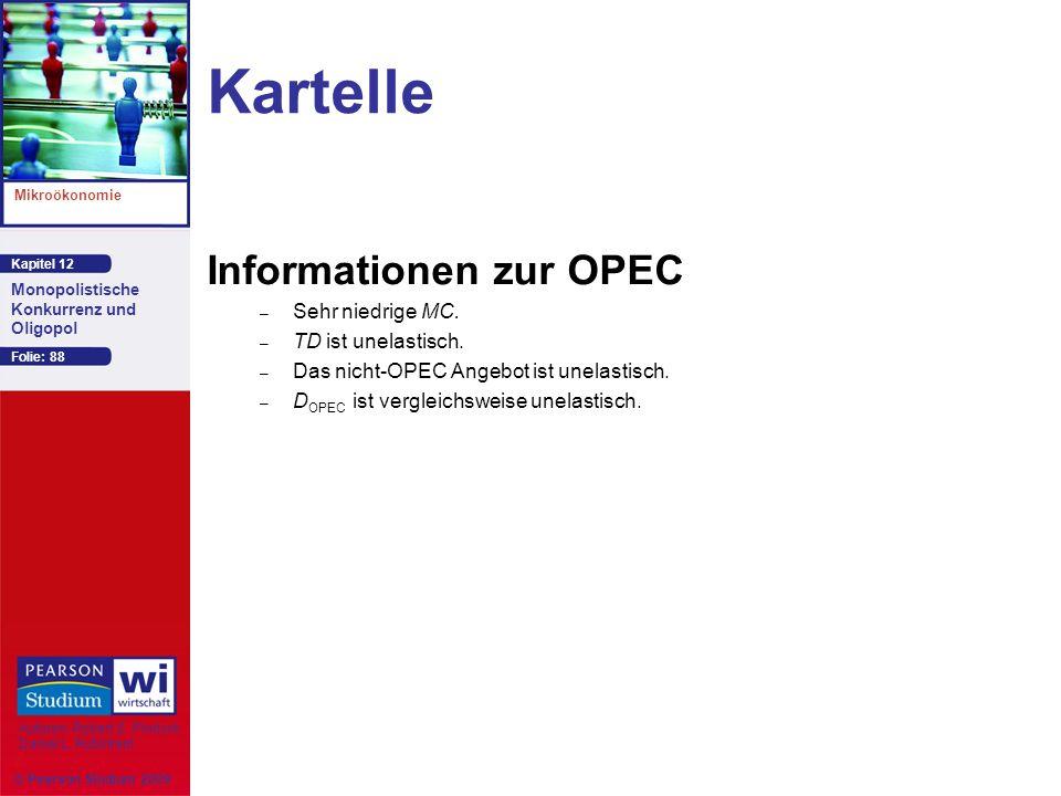 Kartelle Informationen zur OPEC Sehr niedrige MC. TD ist unelastisch.
