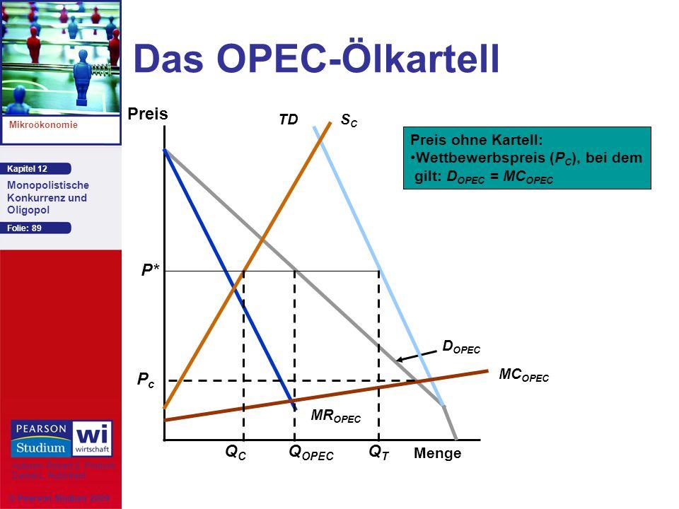 Das OPEC-Ölkartell Preis QC QT P* Pc QOPEC TD SC MCOPEC