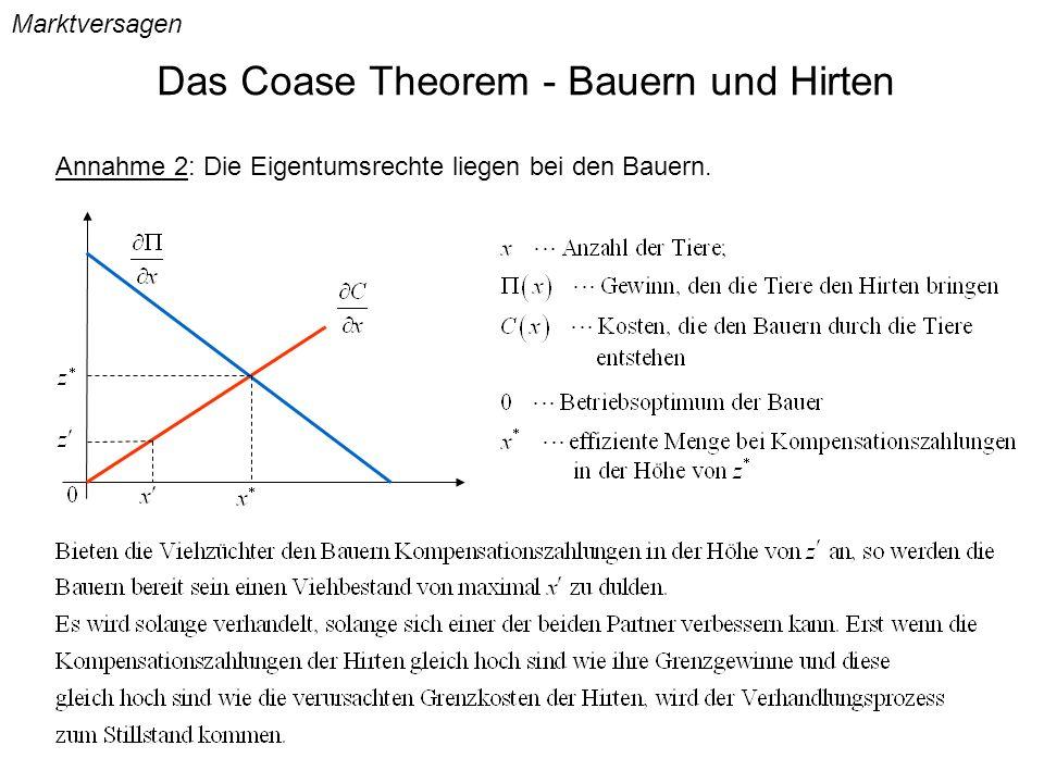 Das Coase Theorem - Bauern und Hirten