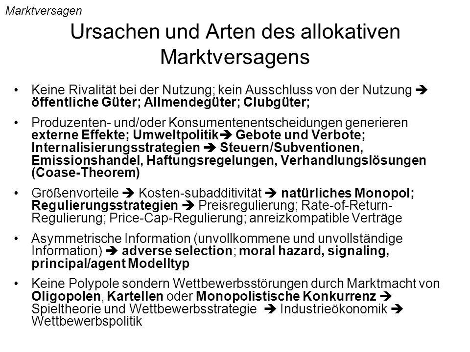 Ursachen und Arten des allokativen Marktversagens