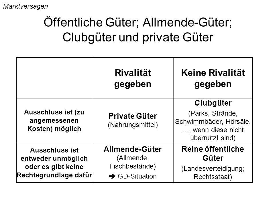 Öffentliche Güter; Allmende-Güter; Clubgüter und private Güter