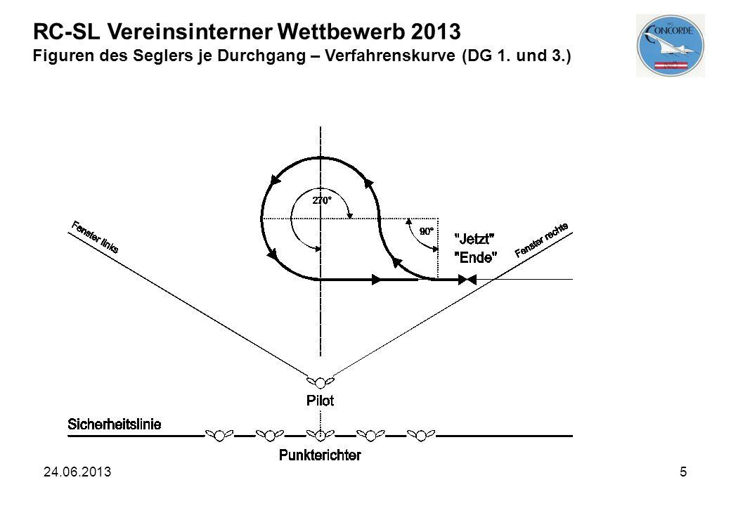 RC-SL Vereinsinterner Wettbewerb 2013 Figuren des Seglers je Durchgang – Verfahrenskurve (DG 1. und 3.)