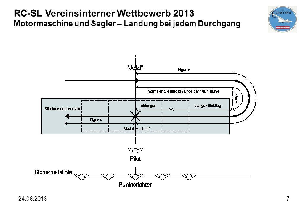 RC-SL Vereinsinterner Wettbewerb 2013 Motormaschine und Segler – Landung bei jedem Durchgang