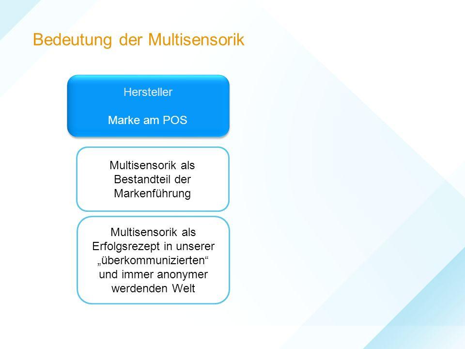 Bedeutung der Multisensorik