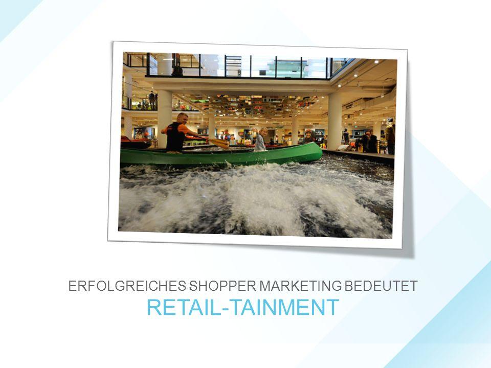 ERFOLGREICHES SHOPPER MARKETING BEDEUTET RETAIL-TAINMENT