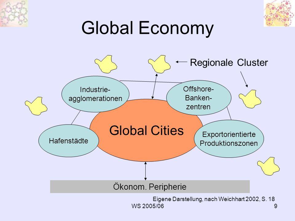 Global Economy Global Cities Regionale Cluster Ökonom. Peripherie