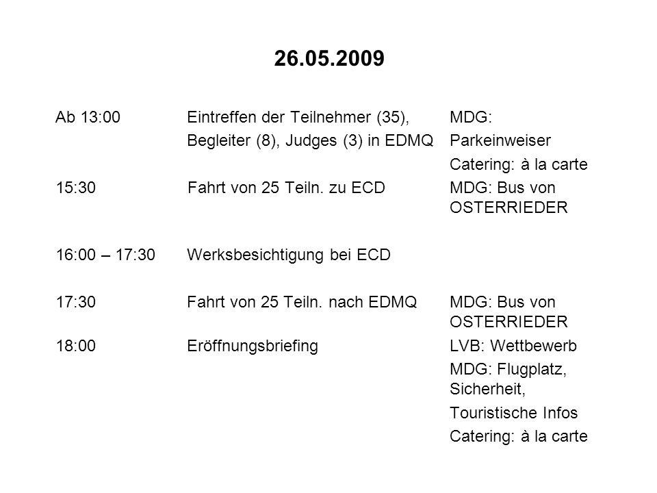 26.05.2009 Ab 13:00 Eintreffen der Teilnehmer (35), MDG: