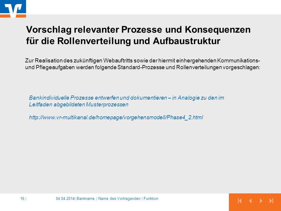 Vorschlag relevanter Prozesse und Konsequenzen für die Rollenverteilung und Aufbaustruktur