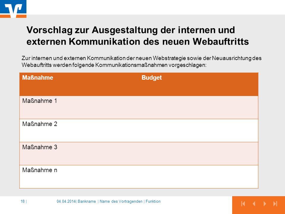 Vorschlag zur Ausgestaltung der internen und externen Kommunikation des neuen Webauftritts