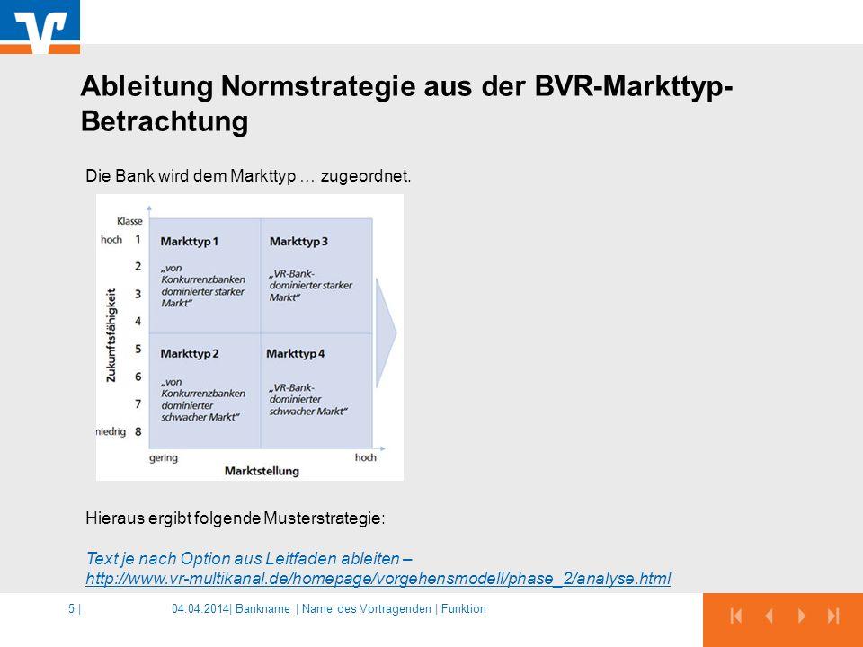 Ableitung Normstrategie aus der BVR-Markttyp-Betrachtung